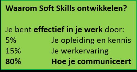 Soft Skills maken je effectief in je werk